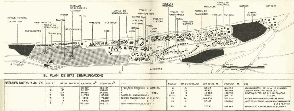 Plano del proyecto de urbanización en la Dehesa de El Saler