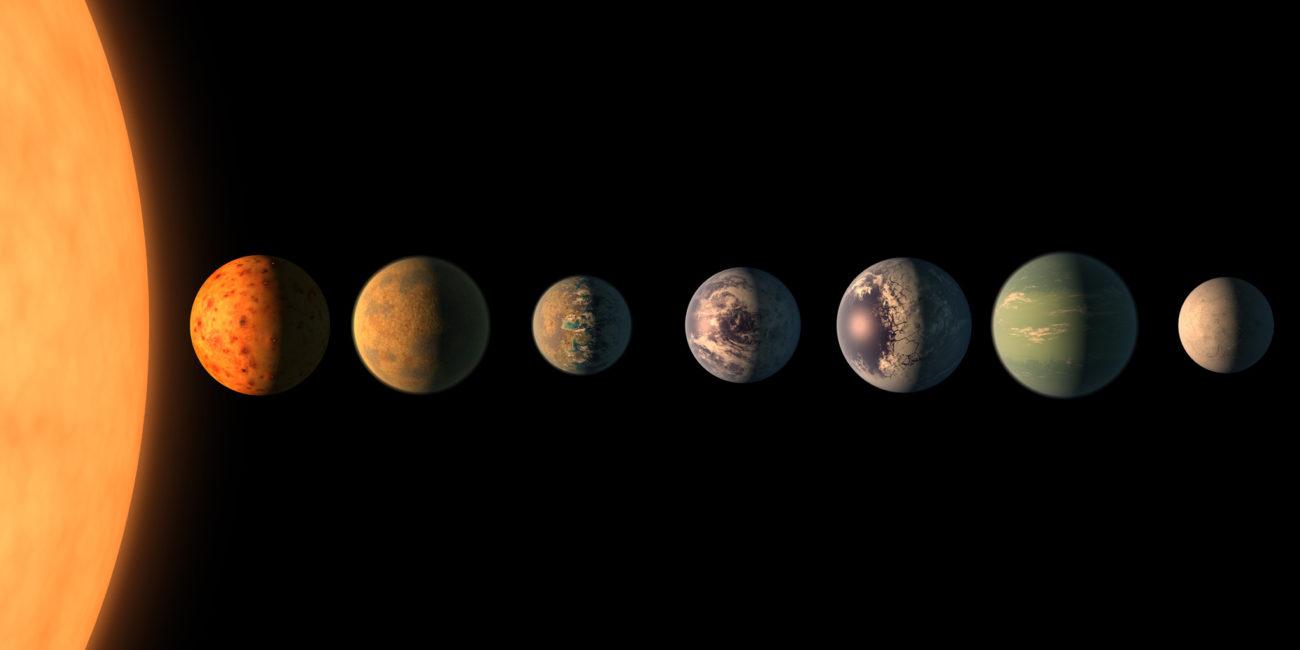 exoplanetas de Trappist-1