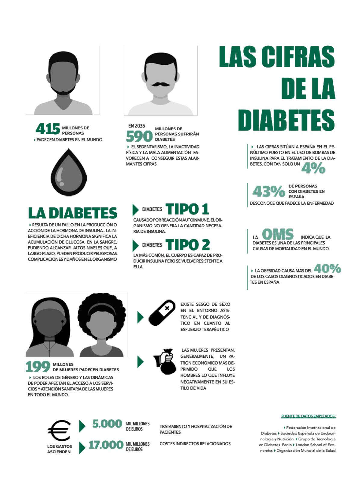 diabetes tipo 1 causada por traumática