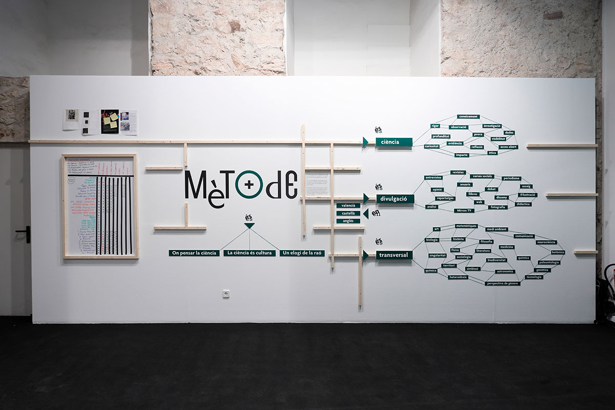 Entrada a l'exposició «100 números de Mètode». Foto: XXX