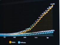 predicciones de la pandemia